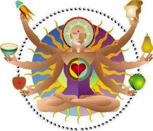 Что думают йоги о питании человека