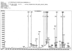 Экстракция летучими растворителями. конкрет. резиноид