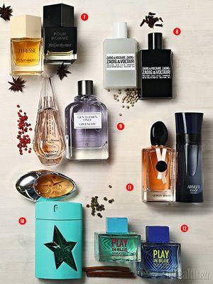 Какой парный аромат выбрать?