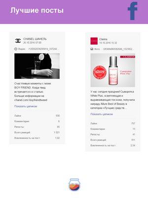 Новая стратегия продвижения косметических брендов в facebook