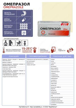 Омепразол — описание, применение и подробная характеристика