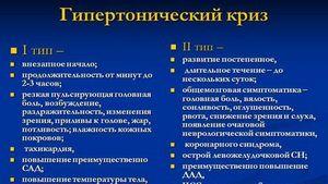 Пиодермия лечение народными средствами, симптомы