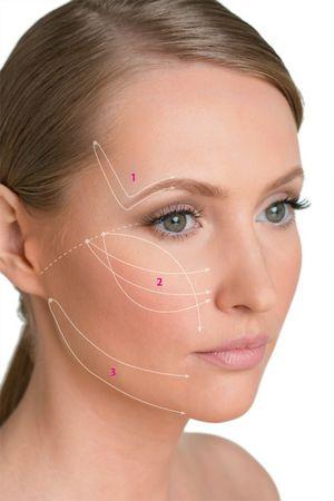 Пластическая и косметологическая хирургия
