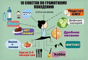 Счет на килограммы: худеем без труда