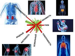 Стресс — его симптомы и последствия в организме человека