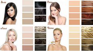 Женская красота — сезонные типы внешности